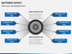 Butterfly effect PPT slide 6