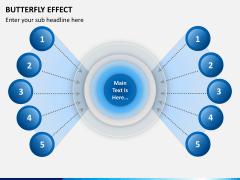 Butterfly effect PPT slide 7