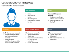 Buyer personas PPT slide 14