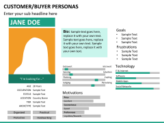 Buyer personas PPT slide 15