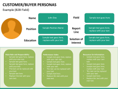 Buyer personas PPT slide 19