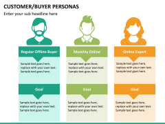 Buyer personas PPT slide 20