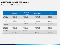 Buyer personas PPT slide 11