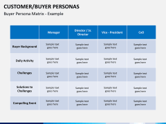 Buyer personas PPT slide 12