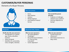 Buyer personas PPT slide 2