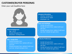 Buyer personas PPT slide 6