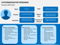 Buyer personas PPT slide 7