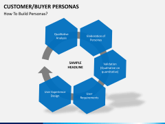 Buyer personas PPT slide 9