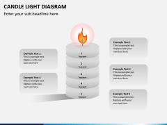 Candle light PPT slide 2