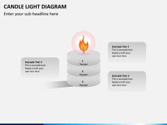Candle light PPT slide 4