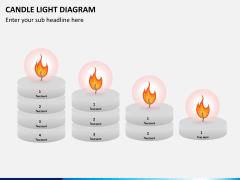 Candle light PPT slide 7