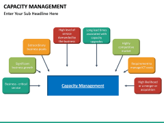 Capacity Management PPT slide 28