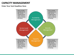 Capacity Management PPT slide 17