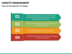 Capacity Management PPT slide 22