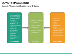 Capacity Management PPT slide 23