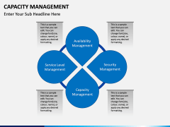 Capacity Management PPT slide 2