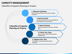 Capacity Management PPT slide 4
