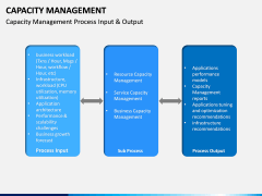 Capacity Management PPT slide 8