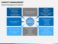 Capacity Management PPT slide 9