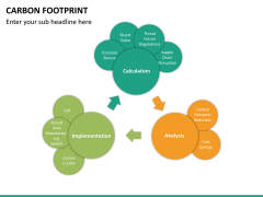 Carbon footprint PPT slide 12