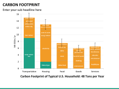 Carbon footprint PPT slide 14
