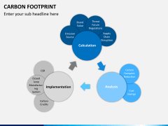 Carbon footprint PPT slide 3