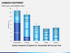 Carbon footprint PPT slide 5