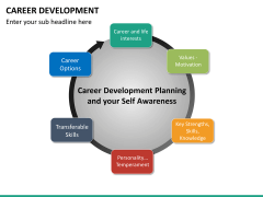 Career development PPT slide 15