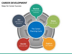 Career development PPT slide 17