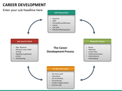 Career development PPT slide 19
