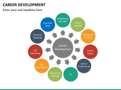 Career development PPT slide 22