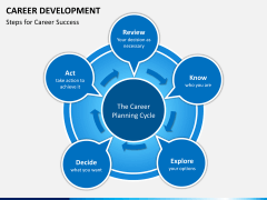 Career development PPT slide 4