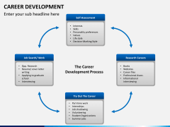 Career development PPT slide 6