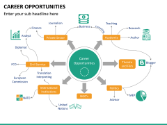 Career opportunity PPT Slide 19