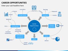 Career opportunity PPT Slide 7