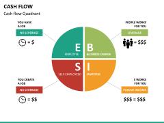 Cash flow PPT slide 18