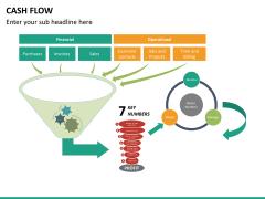 Cash flow PPT slide 21