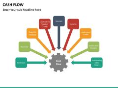Cash flow PPT slide 23