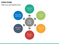 Cash flow PPT slide 24