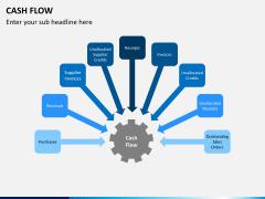 Cash flow PPT slide 6