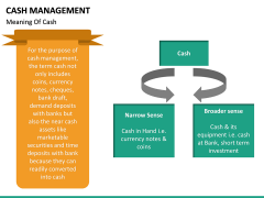 Cash Management PPT slide 18