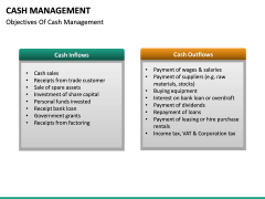 Cash Management PPT slide 22