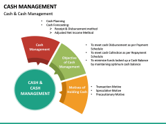 Cash Management PPT slide 23
