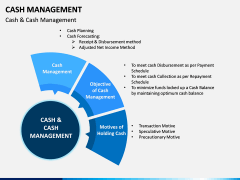 Cash Management PPT slide 9