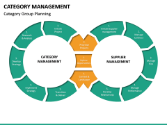 Category Management PPT slide 26