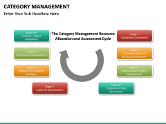 Category Management PPT slide 27