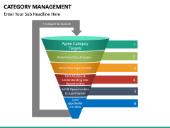 Category Management PPT slide 29