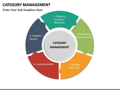 Category Management PPT slide 21