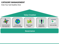 Category Management PPT slide 24