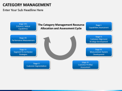 Category Management PPT slide 11